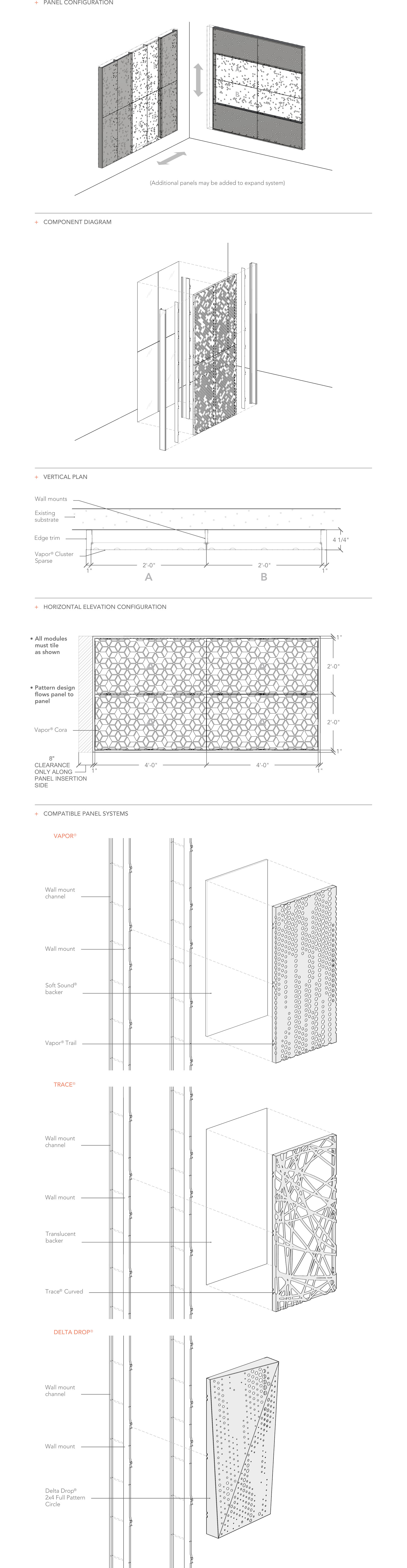 Vapor wall standard wall systems aktura product details pooptronica Choice Image